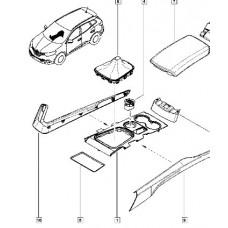 Чехол рукоятки КПП для Kadjar Renault